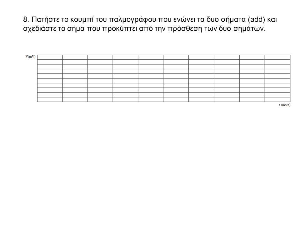 8. Πατήστε το κουμπί του παλμογράφου που ενώνει τα δυο σήματα (add) και σχεδιάστε το σήμα που προκύπτει από την πρόσθεση των δυο σημάτων.