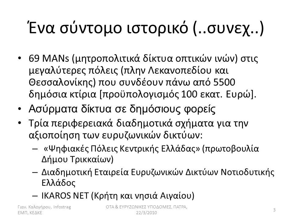Ένα σύντομο ιστορικό Επιστολή ΚΕΔΚΕ προς τους αρμόδιους υπουργούς και τις αρμόδιες διευθύνσεις της ΕΕ για την αξιοποίηση και ανάπτυξη των δικτύων οπτικών ινών (Απρίλιος 2009) με αναφορά στον ρόλο των πέντε περιφερειακών σχημάτων που στηρίζονται σε διαδημοτικές συνεργασίες.