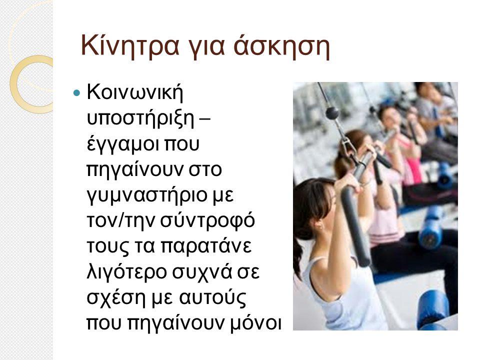 Κίνητρα για άσκηση Κοινωνική υ π οστήριξη – έγγαμοι π ου π ηγαίνουν στο γυμναστήριο με τον / την σύντροφό τους τα π αρατάνε λιγότερο συχνά σε σχέση με αυτούς π ου π ηγαίνουν μόνοι