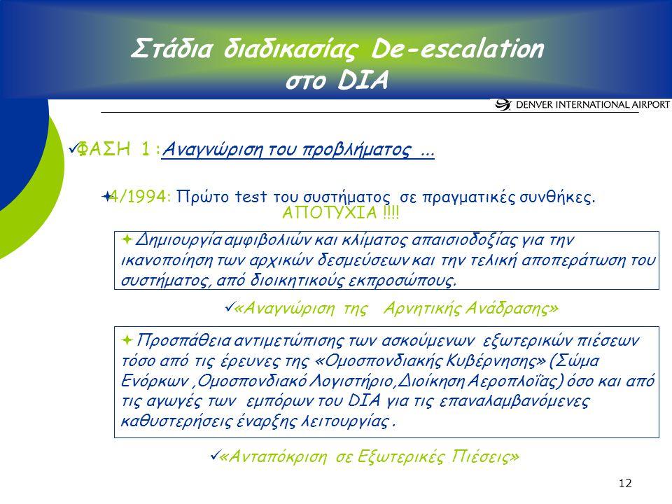 12 ΦΑΣΗ 1 :Αναγνώριση του προβλήματος...