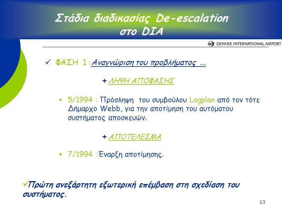 13 Στάδια διαδικασίας De-escalation στο DIA ΦΑΣΗ 1 :Αναγνώριση του προβλήματος...
