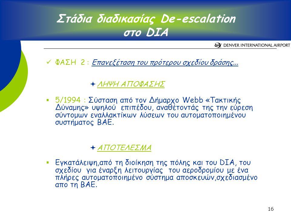 16 Στάδια διαδικασίας De-escalation στο DIA ΦΑΣΗ 2 : Επανεξέταση του πρότερου σχεδίου δράσης...