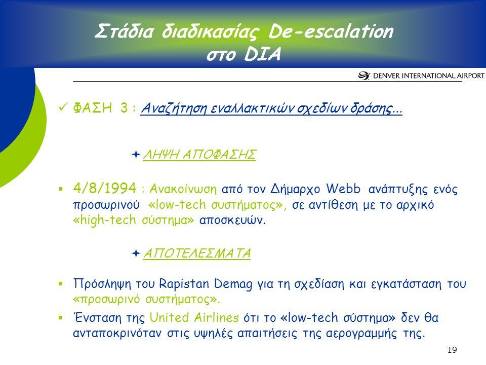 19 Στάδια διαδικασίας De-escalation στο DIA ΦΑΣΗ 3 : Αναζήτηση εναλλακτικών σχεδίων δράσης...