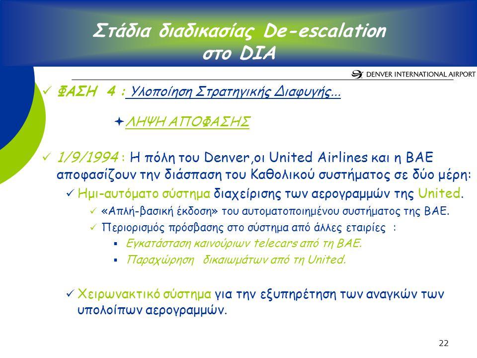 22 Στάδια διαδικασίας De-escalation στο DIA ΦΑΣΗ 4 : Υλοποίηση Στρατηγικής Διαφυγής...