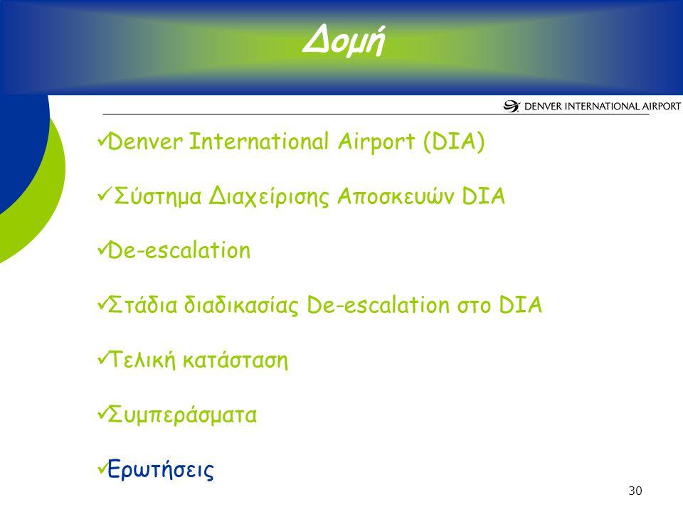 30 Denver International Airport (DIA) Σύστημα Διαχείρισης Αποσκευών DIA De-escalation Στάδια διαδικασίας De-escalation στο DIA Τελική κατάσταση Συμπεράσματα Ερωτήσεις Δομή