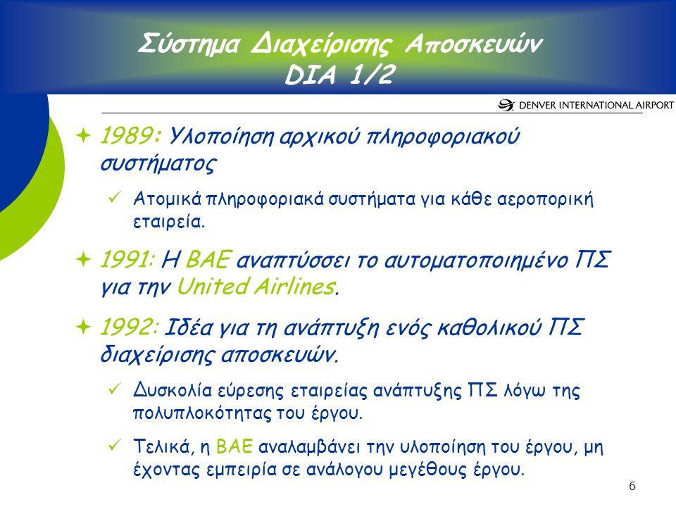 6  1989: Υλοποίηση αρχικού πληροφοριακού συστήματος Ατομικά πληροφοριακά συστήματα για κάθε αεροπορική εταιρεία.