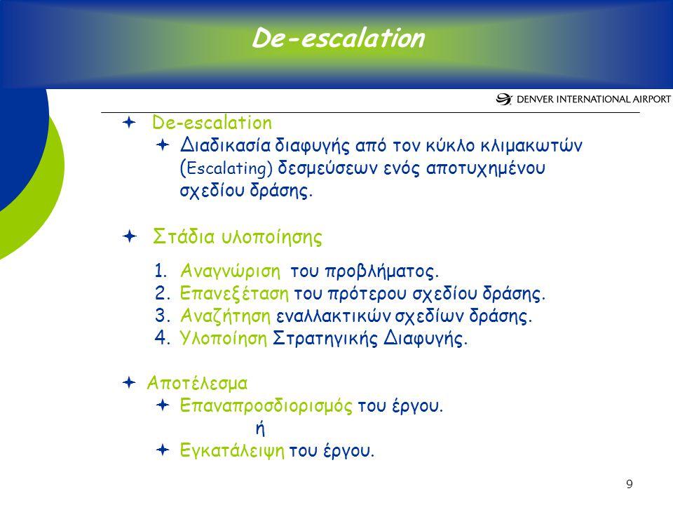 9  De-escalation  Διαδικασία διαφυγής από τον κύκλο κλιμακωτών ( Escalating) δεσμεύσεων ενός αποτυχημένου σχεδίου δράσης.