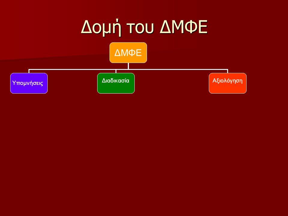 Δομή του ΔΜΦΕ ΔΜΦΕ Υπομνήσεις ΔιαδικασίαΑξιολόγηση