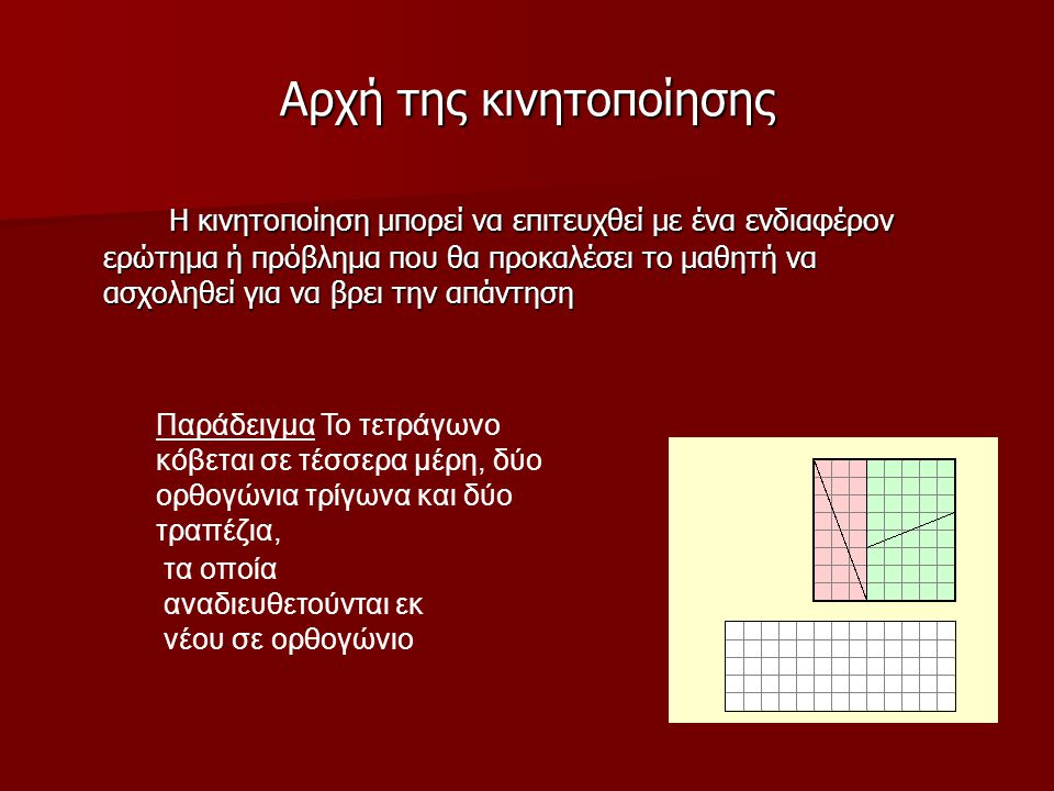 Αρχή της κινητοποίησης Η κινητοποίηση μπορεί να επιτευχθεί με ένα ενδιαφέρον ερώτημα ή πρόβλημα που θα προκαλέσει το μαθητή να ασχοληθεί για να βρει την απάντηση Παράδειγμα Το τετράγωνο κόβεται σε τέσσερα μέρη, δύο ορθογώνια τρίγωνα και δύο τραπέζια, τα οποία αναδιευθετούνται εκ νέου σε ορθογώνιο
