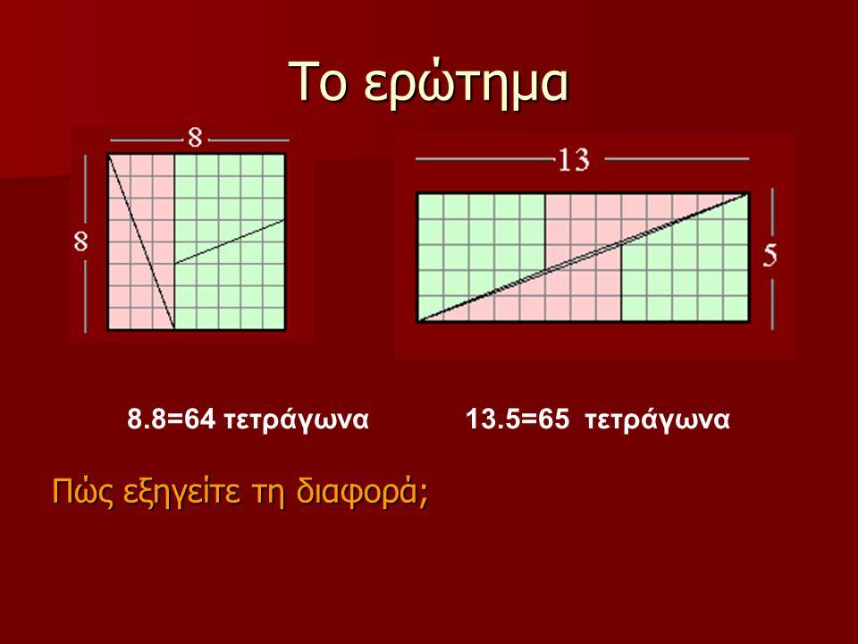 Το ερώτημα Πώς εξηγείτε τη διαφορά; 8.8=64 τετράγωνα13.5=65 τετράγωνα