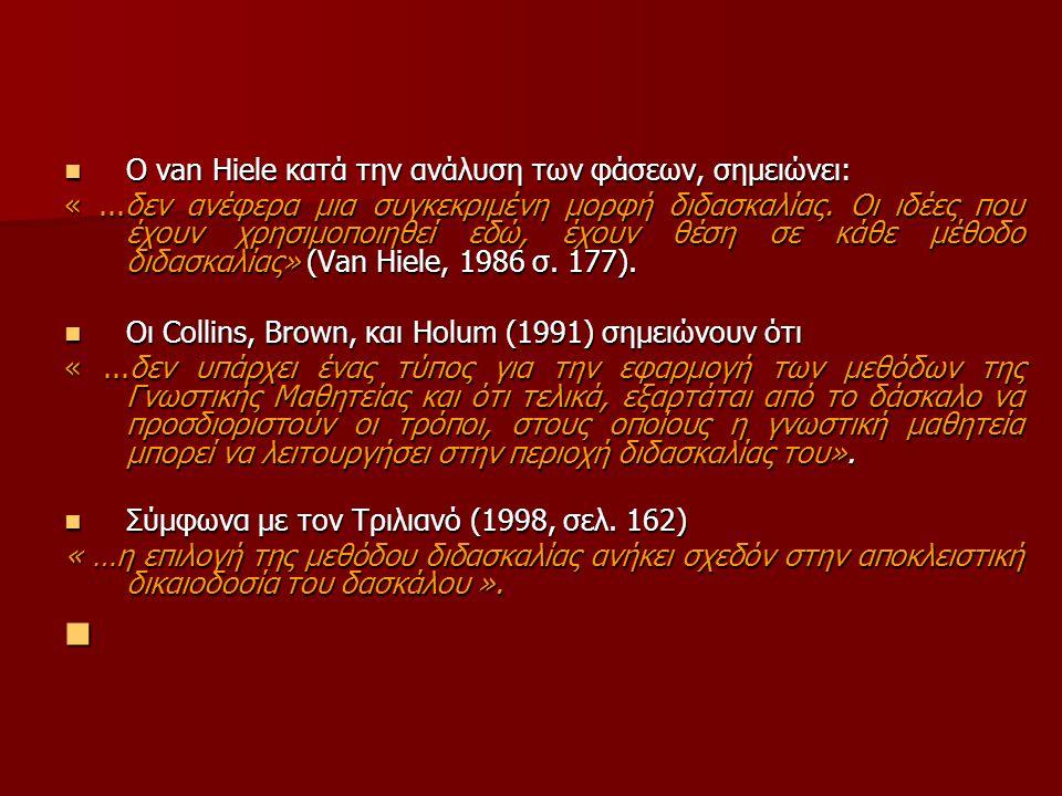 Ο van Hiele κατά την ανάλυση των φάσεων, σημειώνει: Ο van Hiele κατά την ανάλυση των φάσεων, σημειώνει: «...δεν ανέφερα μια συγκεκριμένη μορφή διδασκαλίας.