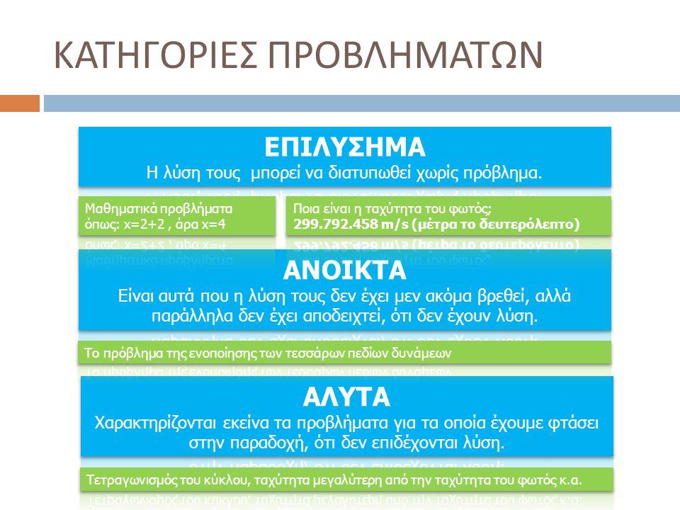 ΚΑΤΗΓΟΡΙΕΣ ΠΡΟΒΛΗΜΑΤΩΝ