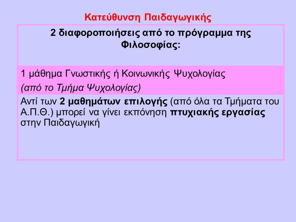 Κατεύθυνση Παιδαγωγικής 2 διαφοροποιήσεις από το πρόγραμμα της Φιλοσοφίας: 1 μάθημα Γνωστικής ή Κοινωνικής Ψυχολογίας (από το Τμήμα Ψυχολογίας) Αντί τ