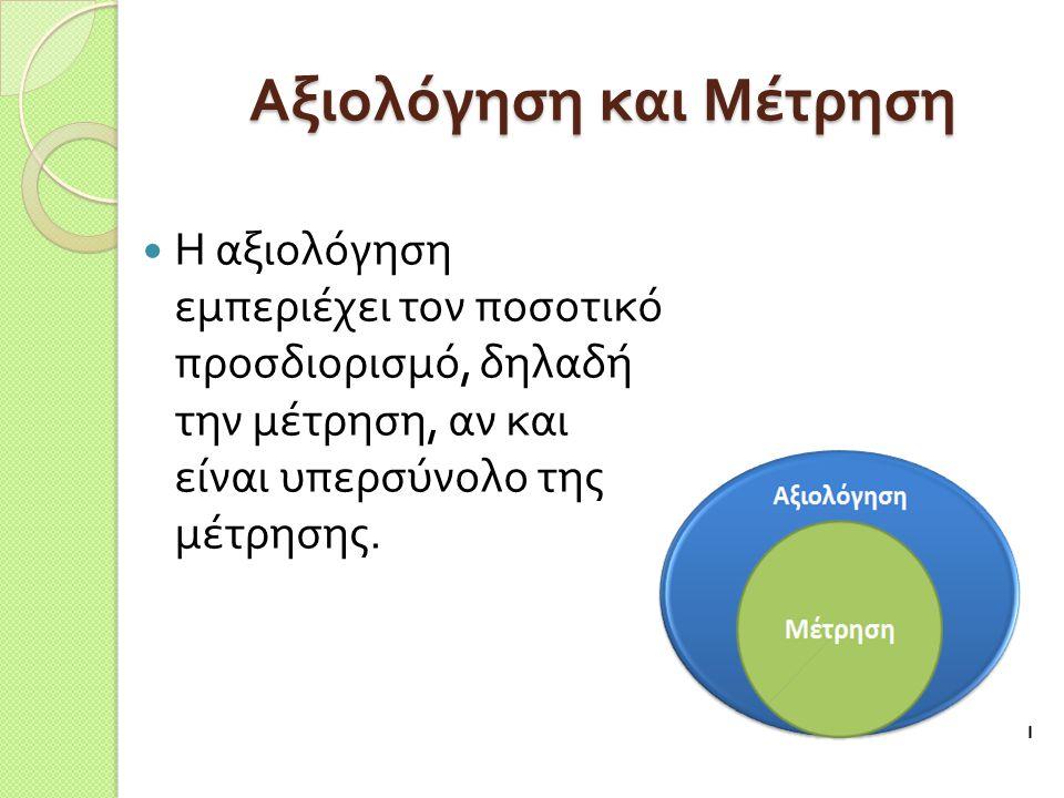 Μέτρηση και Δεδομένα Η μέτρηση απαιτεί δεδομένα ( πληροφόρηση ).