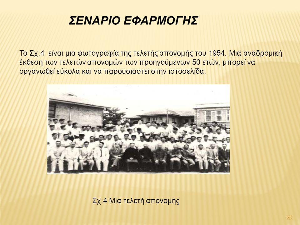 20 ΣΕΝΑΡΙΟ ΕΦΑΡΜΟΓΗΣ Το Σχ.4 είναι μια φωτογραφία της τελετής απονομής του 1954. Μια αναδρομική έκθεση των τελετών απονομών των προηγούμενων 50 ετών,