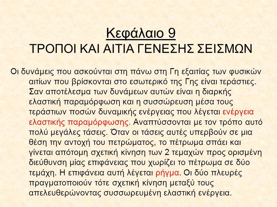 ΚΑΝΟΝΙΚΑ ΡΗΓΜΑΤΑ ΣΕΙΣΜΩΝ