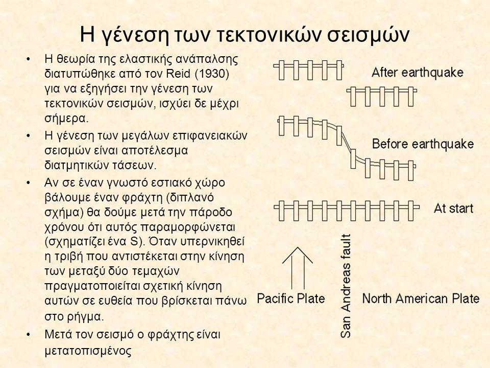 Η γένεση των τεκτονικών σεισμών Η θεωρία της ελαστικής ανάπαλσης διατυπώθηκε από τον Reid (1930) για να εξηγήσει την γένεση των τεκτονικών σεισμών, ισχύει δε μέχρι σήμερα.
