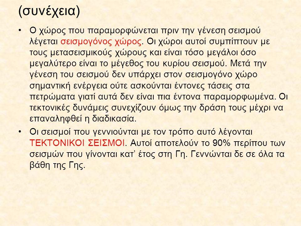 (συνέχεια) Επίσης, κατά μία εκδοχή, η πλήρωση της τεχνητής λίμνης του Πολυφύτου στην δυτική Μακεδονία επίσπευσε την γένεση σεισμού με Μ=6.6 στην περιοχή μεταξύ Κοζάνης και Γρεβενών.