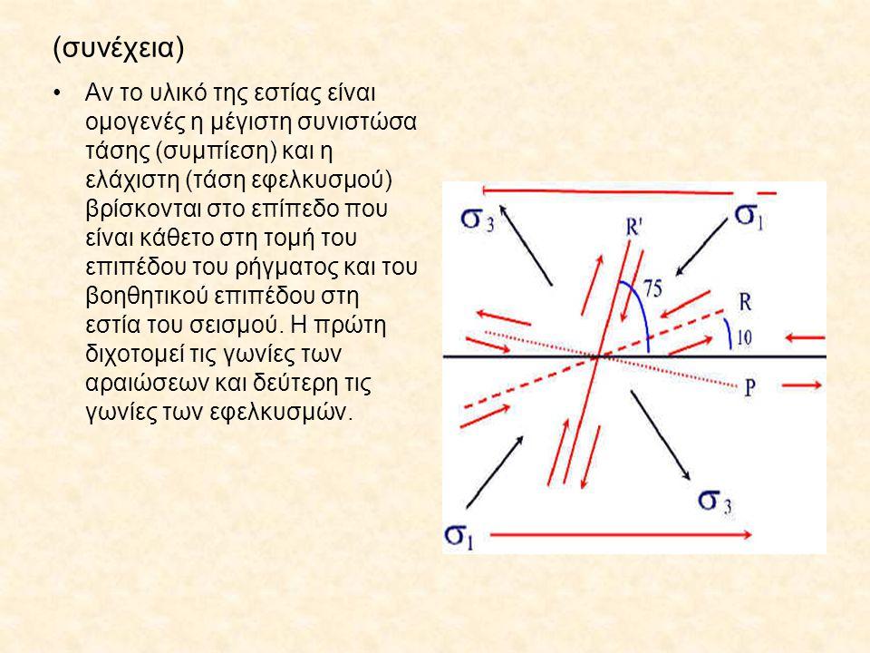 (συνέχεια) Αν το υλικό της εστίας είναι ομογενές η μέγιστη συνιστώσα τάσης (συμπίεση) και η ελάχιστη (τάση εφελκυσμού) βρίσκονται στο επίπεδο που είναι κάθετο στη τομή του επιπέδου του ρήγματος και του βοηθητικού επιπέδου στη εστία του σεισμού.