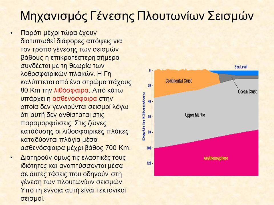 Μηχανισμός Γένεσης Πλουτωνίων Σεισμών Παρότι μέχρι τώρα έχουν διατυπωθεί διάφορες απόψεις για τον τρόπο γένεσης των σεισμών βάθους η επικρατέστερη σήμερα συνδέεται με τη θεωρία των λοθοσφαιρικών πλακών.