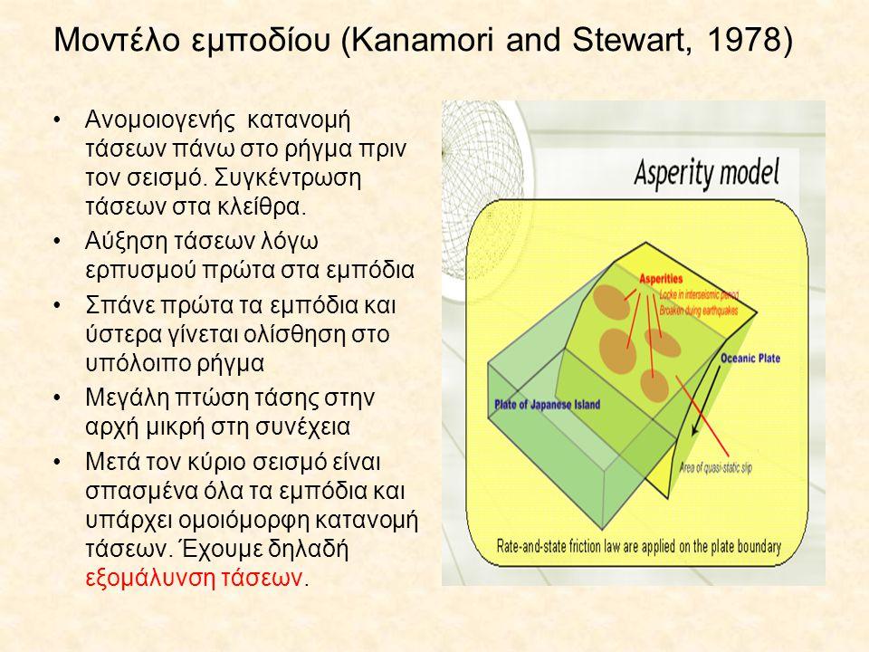 Μοντέλο εμποδίου (Kanamori and Stewart, 1978) Ανομοιογενής κατανομή τάσεων πάνω στο ρήγμα πριν τον σεισμό. Συγκέντρωση τάσεων στα κλείθρα. Αύξηση τάσε