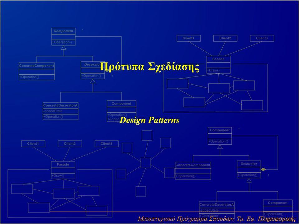 Πρότυπα Σχεδίασης Οι GoF προτείνουν τις ακόλουθες στρατηγικές Design to interfaces Favor composition over inheritance Find what varies and encapsulate it