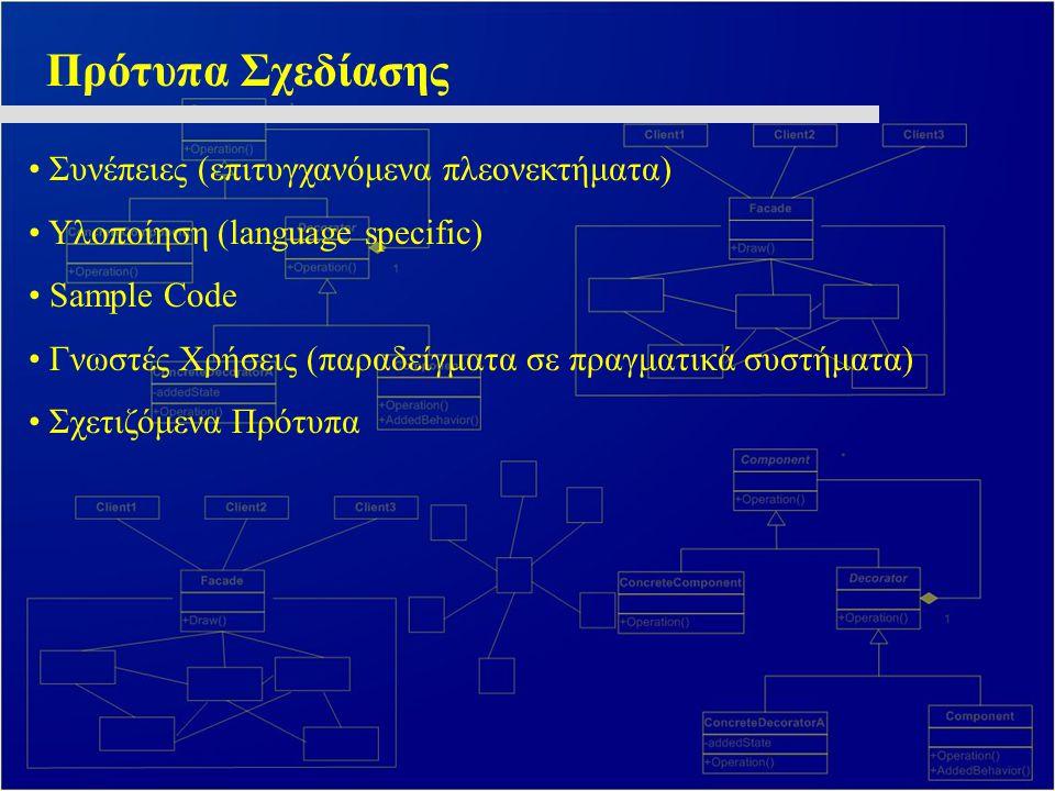 Πρότυπα Σχεδίασης Συνέπειες (επιτυγχανόμενα πλεονεκτήματα) Υλοποίηση (language specific) Sample Code Γνωστές Χρήσεις (παραδείγματα σε πραγματικά συστή