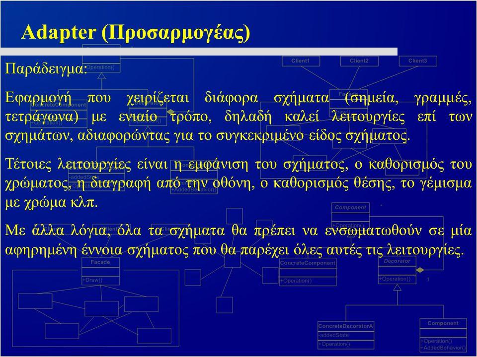 Adapter (Προσαρμογέας) Παράδειγμα: Εφαρμογή που χειρίζεται διάφορα σχήματα (σημεία, γραμμές, τετράγωνα) με ενιαίο τρόπο, δηλαδή καλεί λειτουργίες επί
