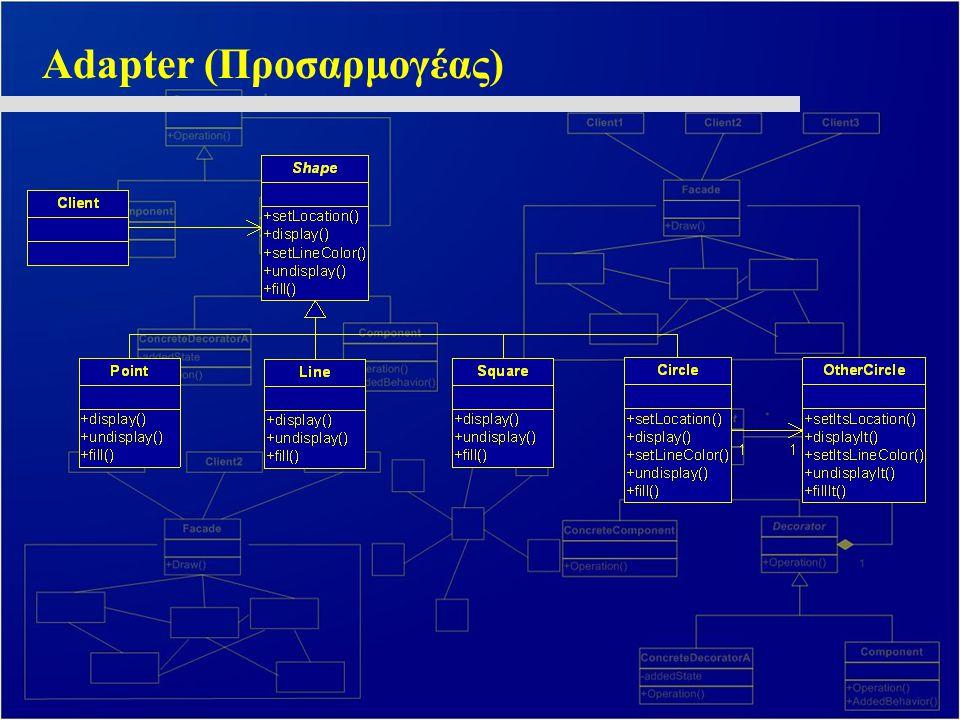 Adapter (Προσαρμογέας)