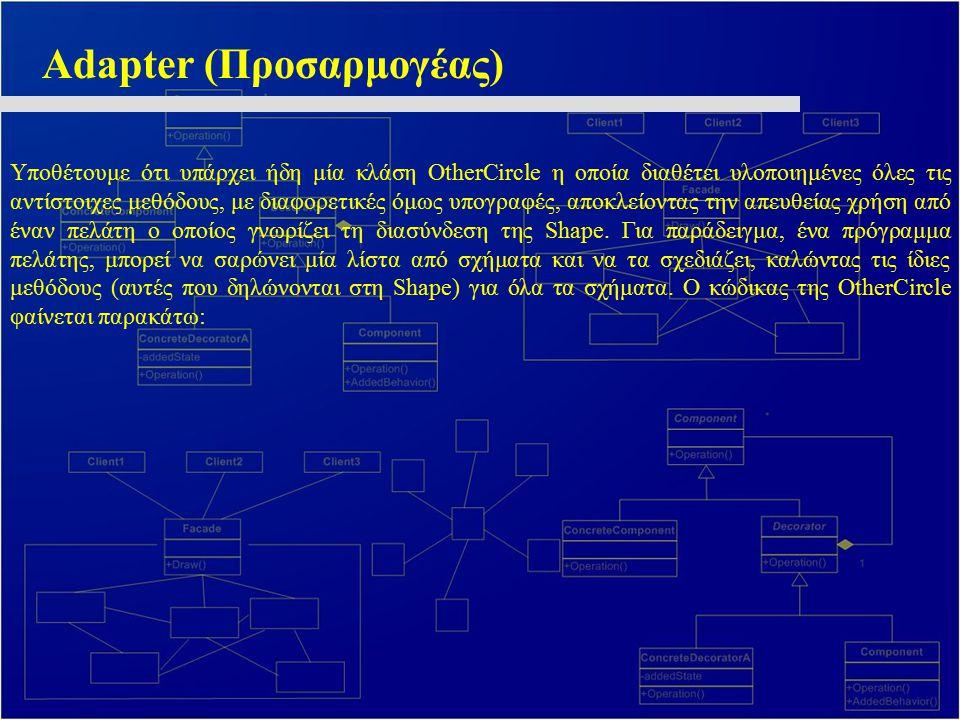 Adapter (Προσαρμογέας) Υποθέτουμε ότι υπάρχει ήδη μία κλάση OtherCircle η οποία διαθέτει υλοποιημένες όλες τις αντίστοιχες μεθόδους, με διαφορετικές ό