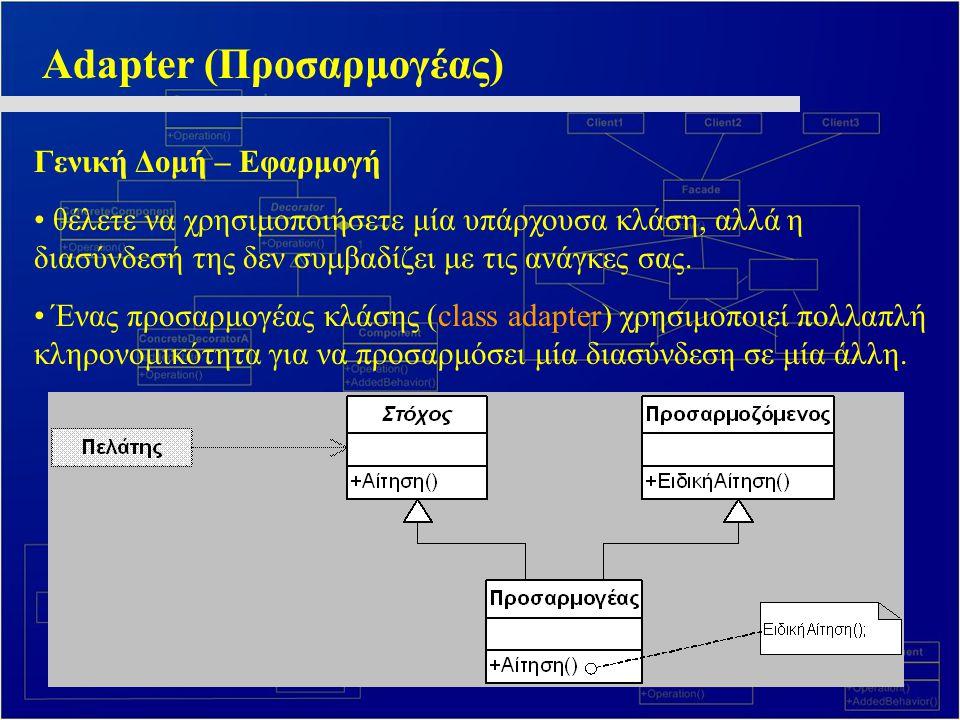Adapter (Προσαρμογέας) Γενική Δομή – Εφαρμογή θέλετε να χρησιμοποιήσετε μία υπάρχουσα κλάση, αλλά η διασύνδεσή της δεν συμβαδίζει με τις ανάγκες σας.