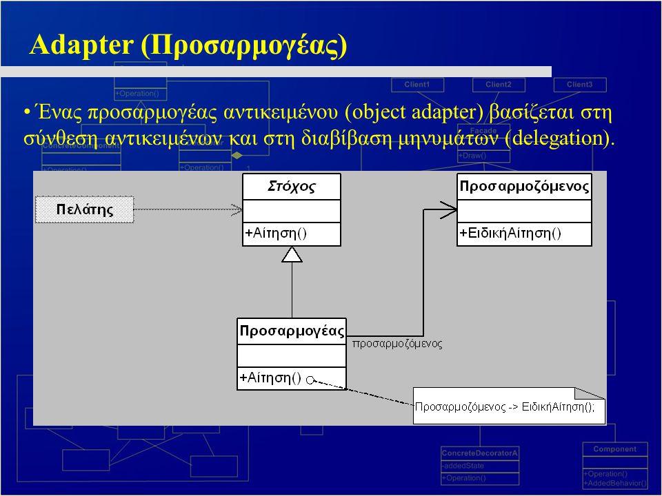 Adapter (Προσαρμογέας) Ένας προσαρμογέας αντικειμένου (object adapter) βασίζεται στη σύνθεση αντικειμένων και στη διαβίβαση μηνυμάτων (delegation).