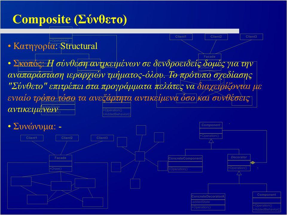 Composite (Σύνθετο) Κατηγορία: Structural Σκοπός: Η σύνθεση αντικειμένων σε δενδροειδείς δομές για την αναπαράσταση ιεραρχιών τμήματος-όλου. Το πρότυπ