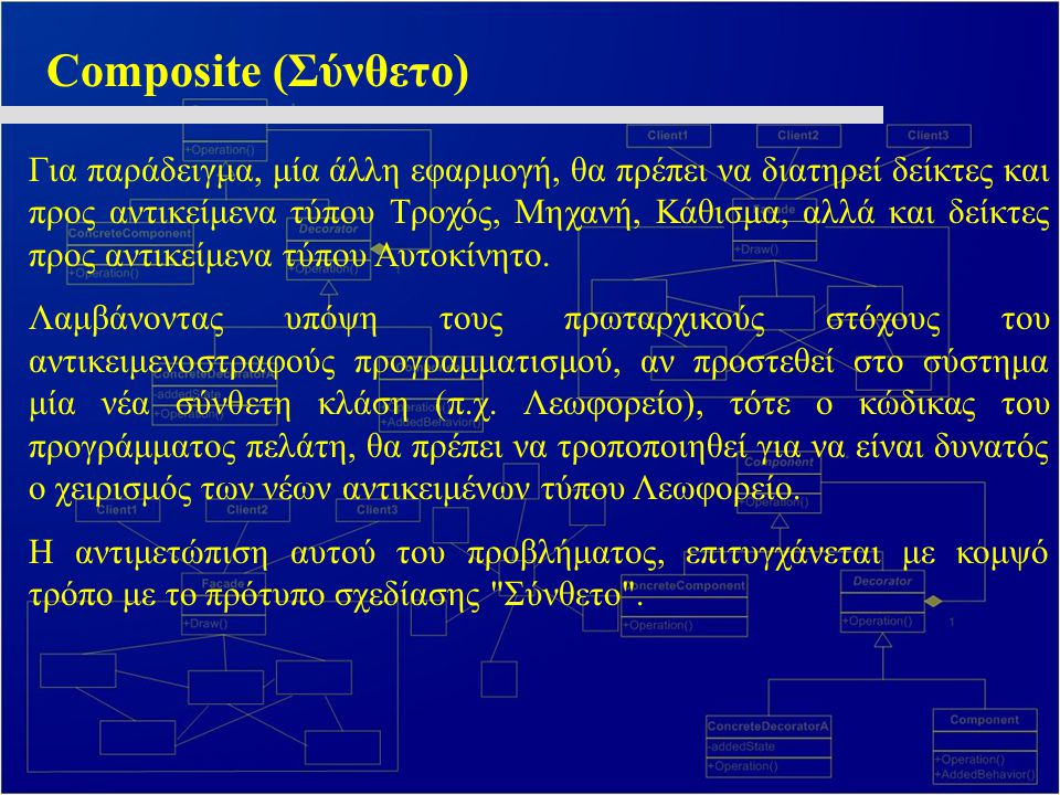 Composite (Σύνθετο) Για παράδειγμα, μία άλλη εφαρμογή, θα πρέπει να διατηρεί δείκτες και προς αντικείμενα τύπου Τροχός, Μηχανή, Κάθισμα, αλλά και δείκ