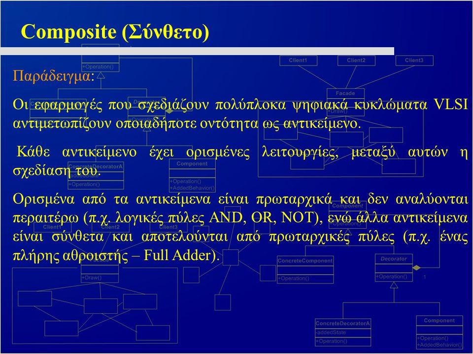 Composite (Σύνθετο) Παράδειγμα: Οι εφαρμογές που σχεδιάζουν πολύπλοκα ψηφιακά κυκλώματα VLSI αντιμετωπίζουν οποιαδήποτε οντότητα ως αντικείμενο. Κάθε