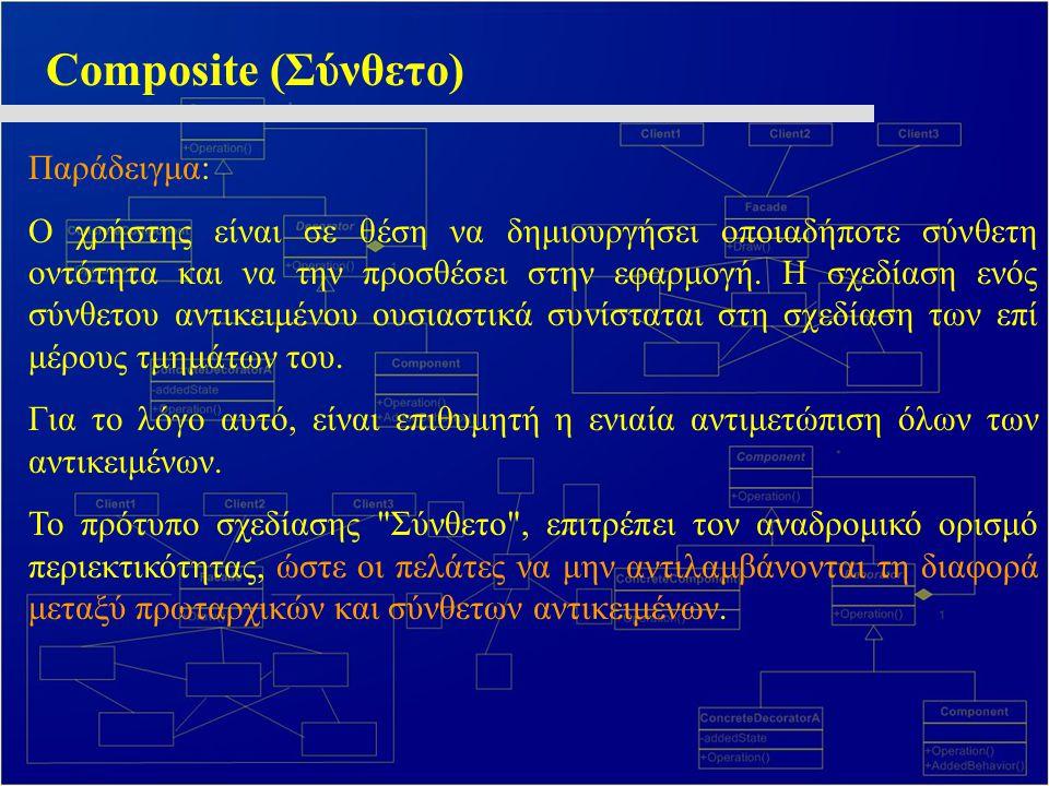 Composite (Σύνθετο) Παράδειγμα: Ο χρήστης είναι σε θέση να δημιουργήσει οποιαδήποτε σύνθετη οντότητα και να την προσθέσει στην εφαρμογή. Η σχεδίαση εν