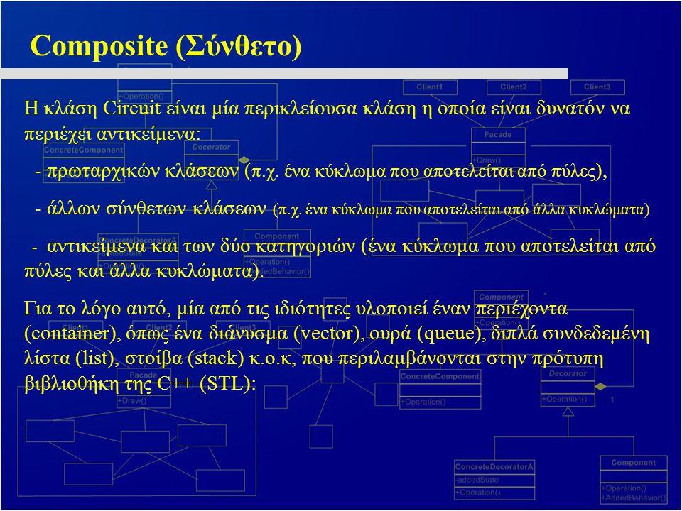 Composite (Σύνθετο) Η κλάση Circuit είναι μία περικλείουσα κλάση η οποία είναι δυνατόν να περιέχει αντικείμενα: - πρωταρχικών κλάσεων ( π.χ. ένα κύκλω