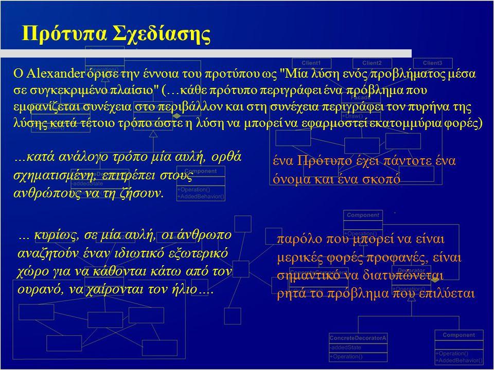 Πρότυπα Σχεδίασης O Alexander όρισε την έννοια του προτύπου ως