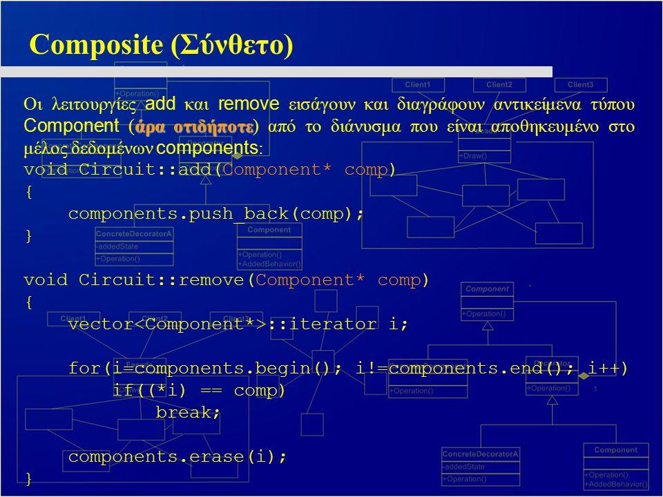 Composite (Σύνθετο) άρα οτιδήποτε Οι λειτουργίες add και remove εισάγουν και διαγράφουν αντικείμενα τύπου Component (άρα οτιδήποτε) από το διάνυσμα πο