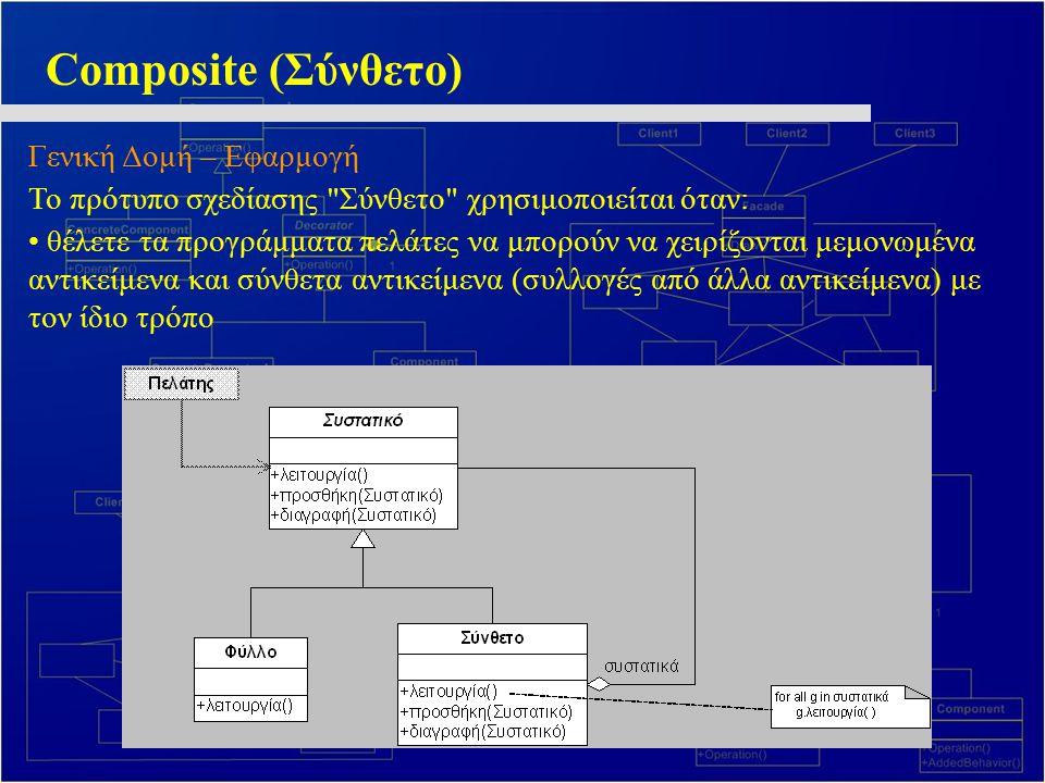 Composite (Σύνθετο) Γενική Δομή – Εφαρμογή Το πρότυπο σχεδίασης