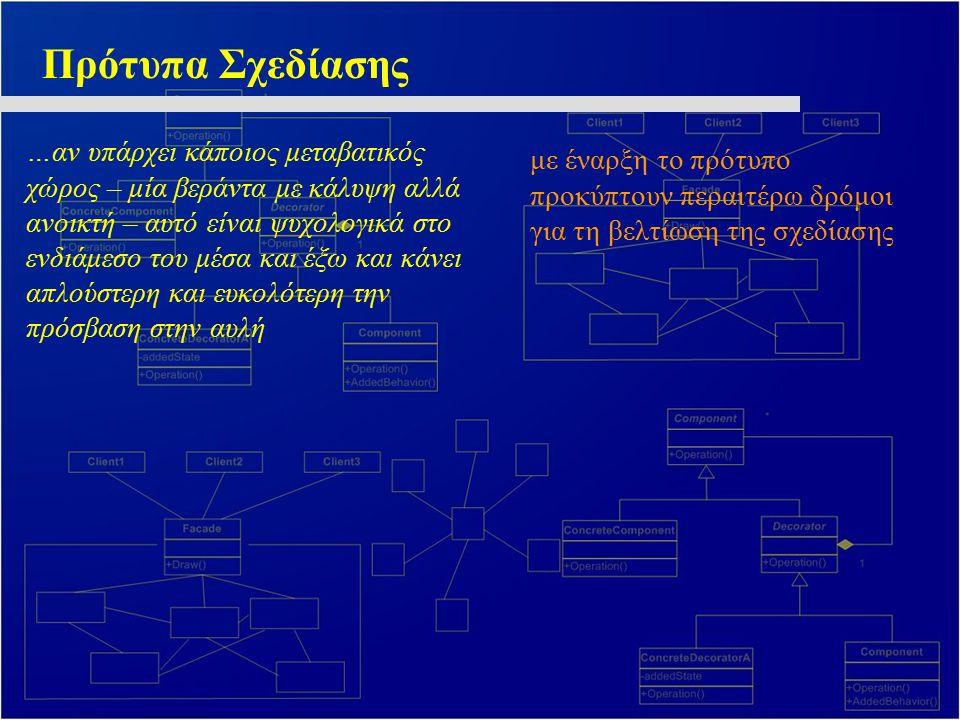 Πρότυπα Σχεδίασης Κάθε πρότυπο περιλαμβάνει: το όνομα του προτύπου το σκοπό του προτύπου, το πρόβλημα που επιλύει τον τρόπο επίλυσης τους περιορισμούς που πρέπει να ληφθούν υπόψη