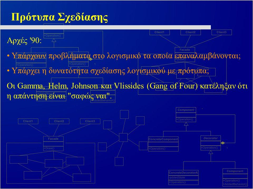 Πρότυπα Σχεδίασης Οι GoF κατήρτισαν έναν κατάλογο με 23 πρότυπα σχεδίασης δίνοντας για το καθένα: Όνομα και Κατηγορία Σκοπό (μία φράση) Συνώνυμα Κίνητρο (παράδειγμα προβλήματος) Εφαρμοσιμότητα (χρησιμοποιείστε το πρότυπα όταν:…) Δομή (διάγραμμα κλάσεων) Συμμετέχοντες Συνεργασία