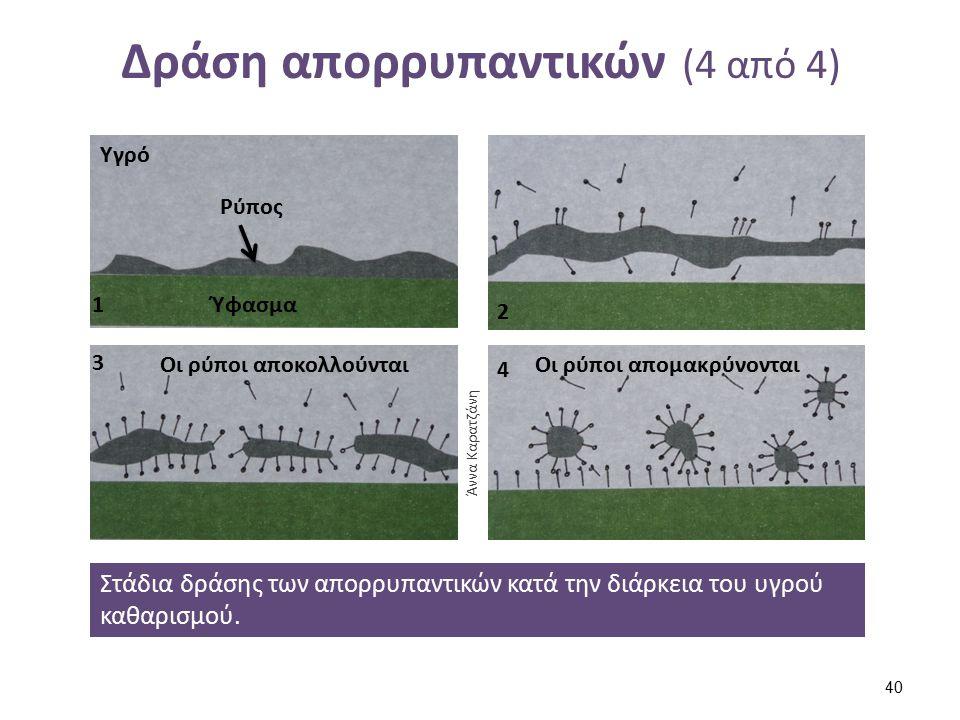 Δράση απορρυπαντικών (4 από 4) 1313 2424 Υγρό Ύφασμα Ρύπος Οι ρύποι αποκολλούνται Στάδια δράσης των απορρυπαντικών κατά την διάρκεια του υγρού καθαρισ