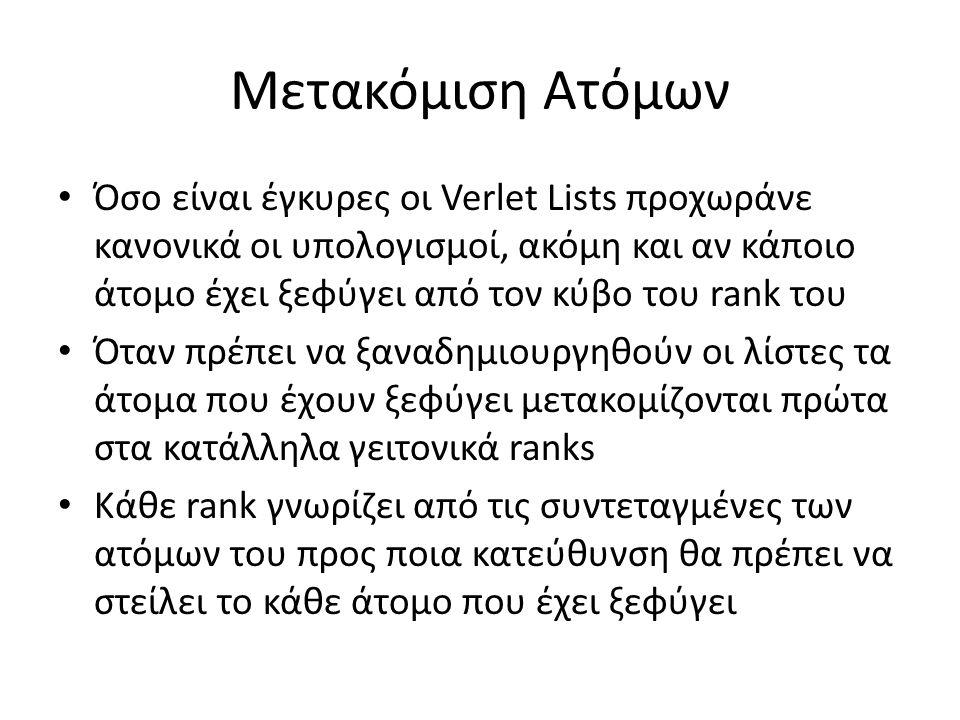 Μετακόμιση Ατόμων Όσο είναι έγκυρες οι Verlet Lists προχωράνε κανονικά οι υπολογισμοί, ακόμη και αν κάποιο άτομο έχει ξεφύγει από τον κύβο του rank το