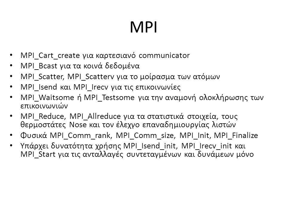 MPI MPI_Cart_create για καρτεσιανό communicator MPI_Bcast για τα κοινά δεδομένα MPI_Scatter, MPI_Scatterv για το μοίρασμα των ατόμων MPI_Isend και MPI_Irecv για τις επικοινωνίες MPI_Waitsome ή MPI_Testsome για την αναμονή ολοκλήρωσης των επικοινωνιών MPI_Reduce, MPI_Allreduce για τα στατιστικά στοιχεία, τους θερμοστάτες Nose και τον έλεχγο επαναδημιουργίας λιστών Φυσικά MPI_Comm_rank, MPI_Comm_size, MPI_Init, MPI_Finalize Υπάρχει δυνατότητα χρήσης MPI_Isend_init, MPI_Irecv_init και MPI_Start για τις ανταλλαγές συντεταγμένων και δυνάμεων μόνο