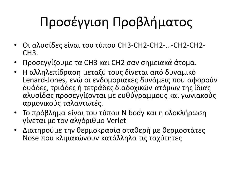Προσέγγιση Προβλήματος Οι αλυσίδες είναι του τύπου CH3-CH2-CH2-…-CH2-CH2- CH3. Προσεγγίζουμε τα CH3 και CH2 σαν σημειακά άτομα. Η αλληλεπίδραση μεταξύ
