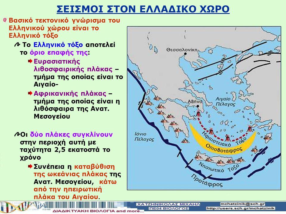 ΣΕΙΣΜΟΙ ΣΤΟΝ ΕΛΛΑΔΙΚΟ ΧΩΡΟ ελληνικός χώρος όρια επαφής και σύγκλισης τηςΕυρασιατικής πλάκας με την Αφρικανική χώρος μεγάλης σεισμικότητας Ο ελληνικός χώρος βρίσκεται στα όρια επαφής και σύγκλισης της Ευρασιατικής πλάκας με την Αφρικανική, γι' αυτό και είναι χώρος μεγάλης σεισμικότητας