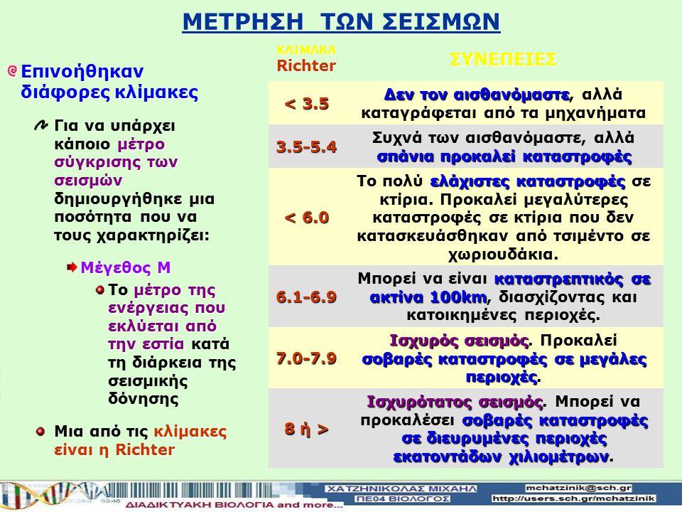 ΜΕΤΡΗΣΗ ΤΩΝ ΣΕΙΣΜΩΝ Επινοήθηκαν διάφορες κλίμακες μέτρο σύγκρισης των σεισμών Για να υπάρχει κάποιο μέτρο σύγκρισης των σεισμών δημιουργήθηκε μια ποσότητα που να τους χαρακτηρίζει: Μέγεθος Μ μέτρο της ενέργειας που εκλύεται από την εστία Το μέτρο της ενέργειας που εκλύεται από την εστία κατά τη διάρκεια της σεισμικής δόνησης κλίμακες είναι η Richter Μια από τις κλίμακες είναι η Richter ΚΛΙΜΑΚΑ Richter ΣΥΝΕΠΕΙΕΣ < 3.5 Δεν τον αισθανόμαστε Δεν τον αισθανόμαστε, αλλά καταγράφεται από τα μηχανήματα 3.5-5.4 σπάνια προκαλεί καταστροφές Συχνά των αισθανόμαστε, αλλά σπάνια προκαλεί καταστροφές < 6.0 ελάχιστες καταστροφές Το πολύ ελάχιστες καταστροφές σε κτίρια.