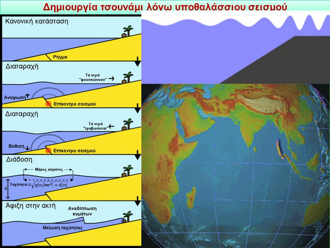 Δημιουργία τσουνάμι λόγω υποθαλάσσιου σεισμού http://photodentro.edu.gr/v/item/ds/9573 Οπτικοποίηση με την οποία περιγράφονται τα στάδια της δημιουργί