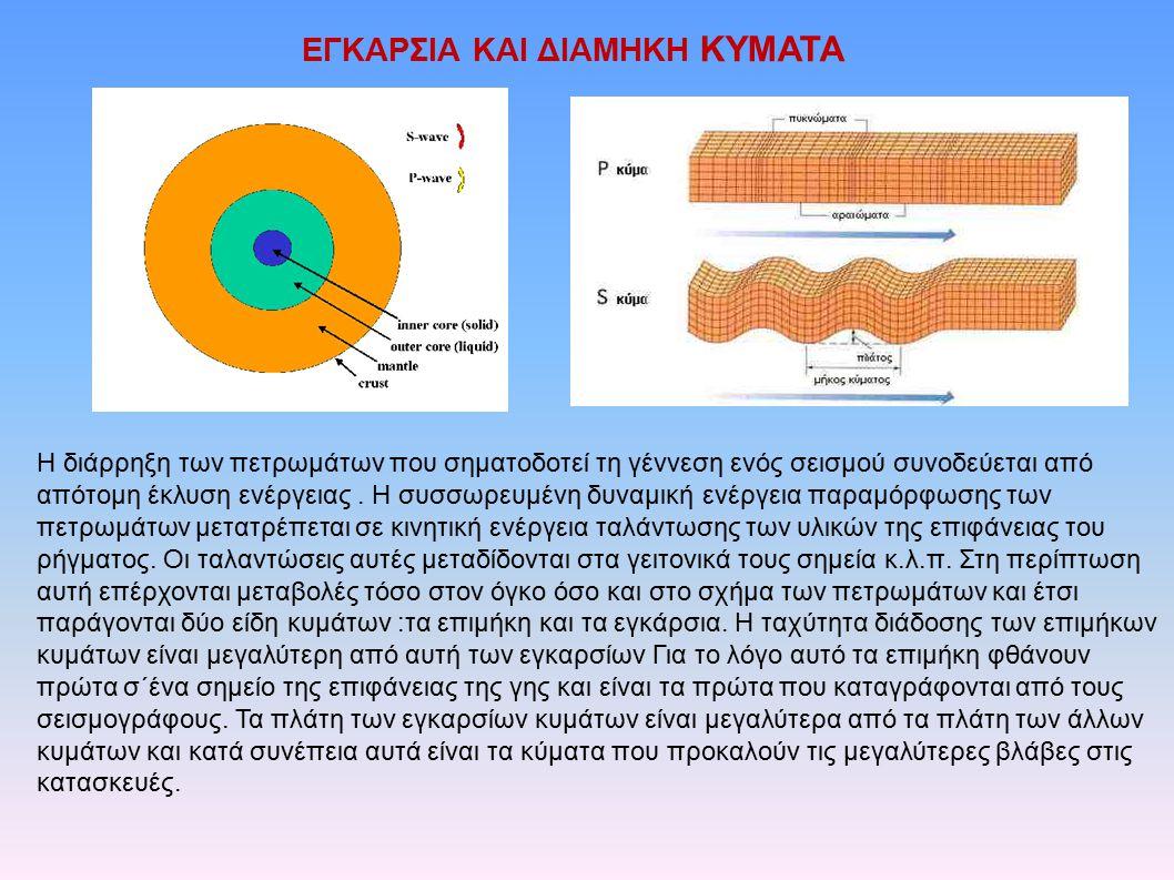 Η διάρρηξη των πετρωμάτων που σηματοδοτεί τη γέννεση ενός σεισμού συνοδεύεται από απότομη έκλυση ενέργειας. Η συσσωρευμένη δυναμική ενέργεια παραμόρφω
